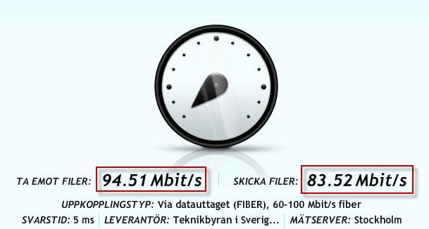 testa ditt bredband