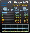 All CPU Meter Gadget