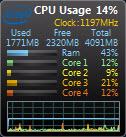 All CPU Meter Gadget