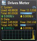 Drives Meter Gadget