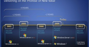 Windows 8 lanseras år 2012